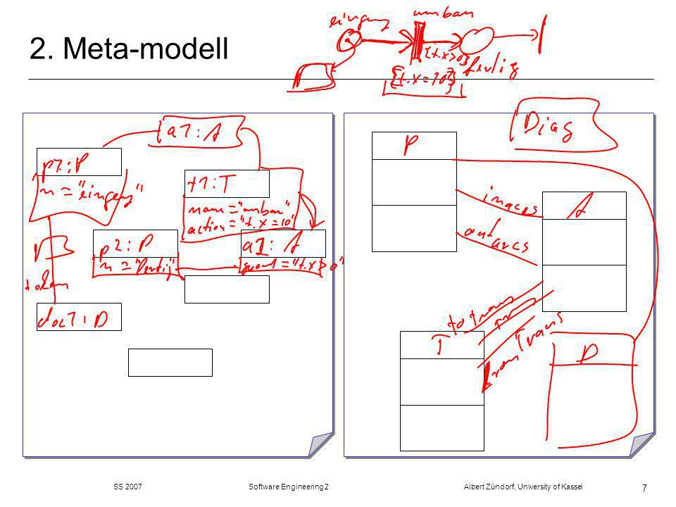 SS 2007 Software Engineering 2 Albert Zündorf, University of Kassel 7 2. Meta-modell
