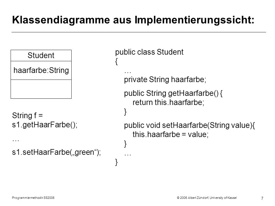 Programmiermethodik SS2006 © 2005 Albert Zündorf, University of Kassel 7 Klassendiagramme aus Implementierungssicht: public class Student { … private String haarfarbe; public String getHaarfarbe() { return this.haarfarbe; } public void setHaarfarbe(String value){ this.haarfarbe = value; } … } Student haarfarbe:String String f = s1.getHaarFarbe(); … s1.setHaarFarbe(green);