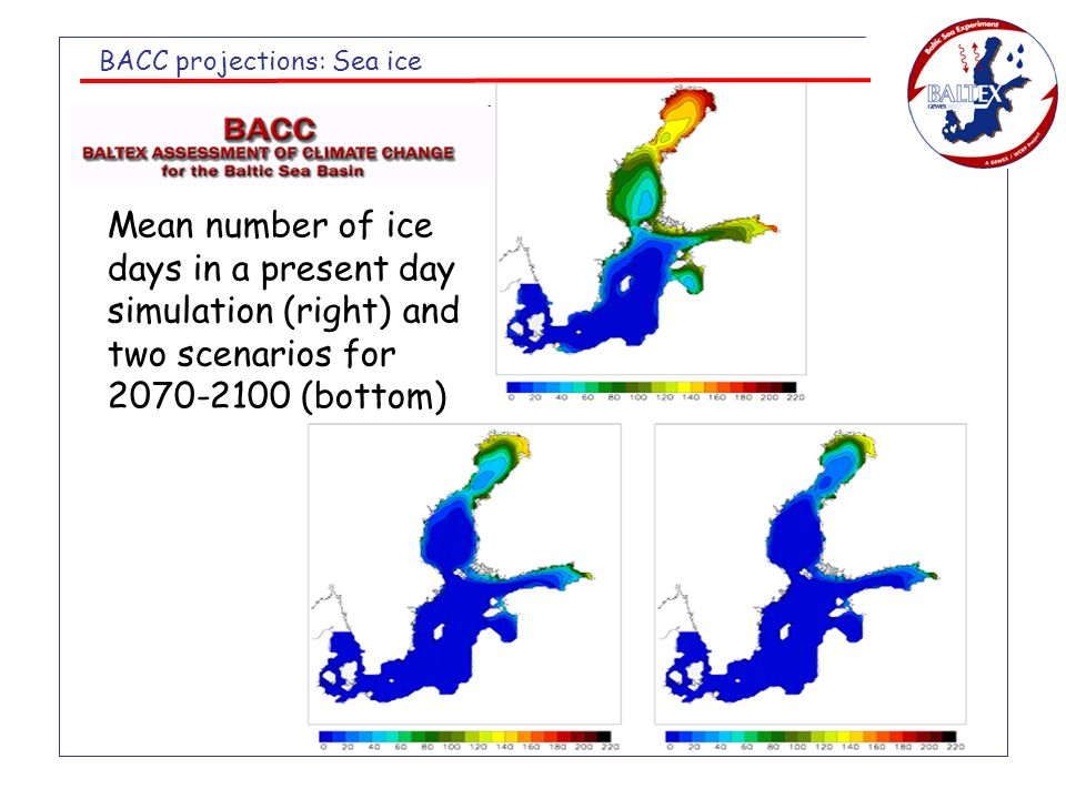 BACC projections: Sea ice Mean number of ice days in a present day simulation (right) and two scenarios for 2070-2100 (bottom)