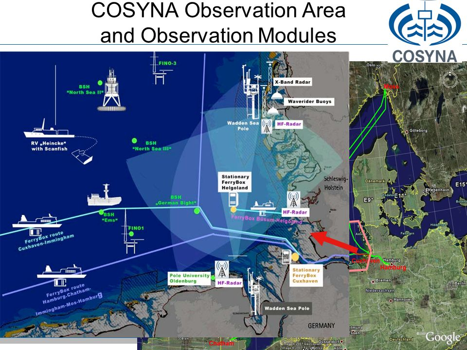 COSYNA Observation Area and Observation Modules