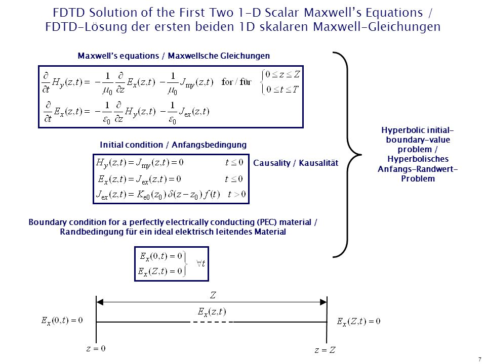 7 FDTD Solution of the First Two 1-D Scalar Maxwells Equations / FDTD-Lösung der ersten beiden 1D skalaren Maxwell-Gleichungen Maxwells equations / Maxwellsche Gleichungen Causality / Kausalität Initial condition / Anfangsbedingung Boundary condition for a perfectly electrically conducting (PEC) material / Randbedingung für ein ideal elektrisch leitendes Material Hyperbolic initial- boundary-value problem / Hyperbolisches Anfangs-Randwert- Problem
