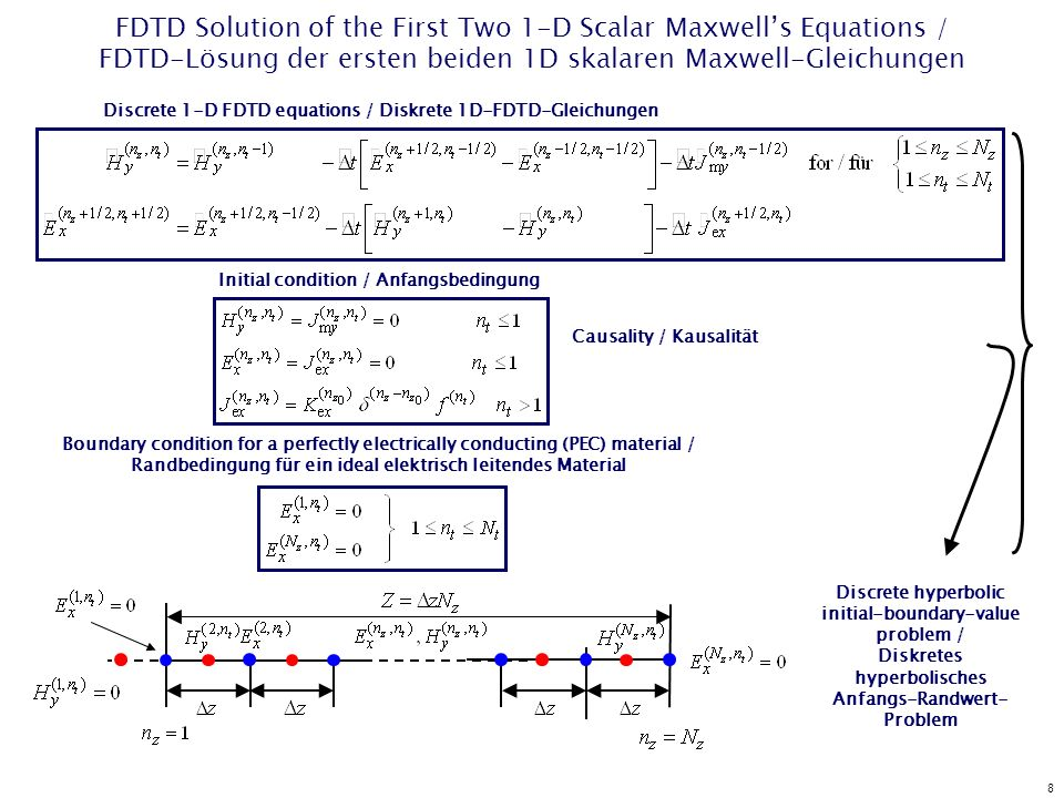 8 FDTD Solution of the First Two 1-D Scalar Maxwells Equations / FDTD-Lösung der ersten beiden 1D skalaren Maxwell-Gleichungen Causality / Kausalität Initial condition / Anfangsbedingung Discrete hyperbolic initial-boundary-value problem / Diskretes hyperbolisches Anfangs-Randwert- Problem Discrete 1-D FDTD equations / Diskrete 1D-FDTD-Gleichungen Boundary condition for a perfectly electrically conducting (PEC) material / Randbedingung für ein ideal elektrisch leitendes Material