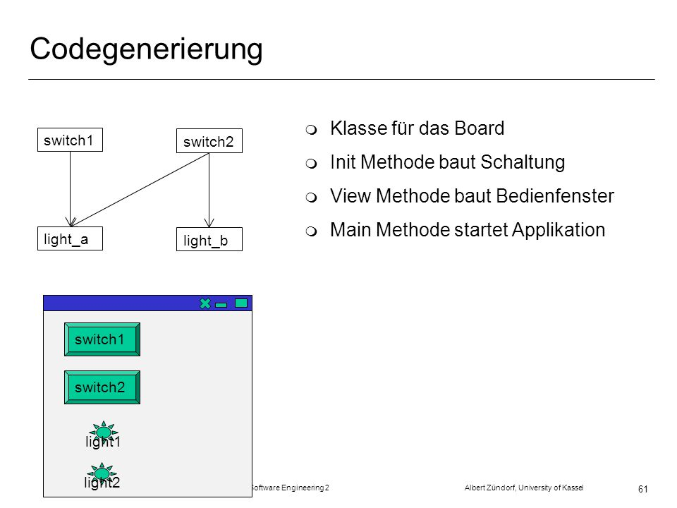 Codegenerierung m Klasse für das Board m Init Methode baut Schaltung m View Methode baut Bedienfenster m Main Methode startet Applikation SS 2007 Software Engineering 2 Albert Zündorf, University of Kassel 61 switch1 switch2 light_a light_b switch1 switch2 light1 light2