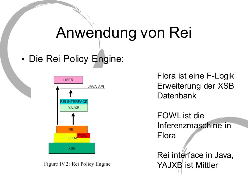 Anwendung von Rei Die Rei Policy Engine: Flora ist eine F-Logik Erweiterung der XSB Datenbank FOWL ist die Inferenzmaschine in Flora Rei interface in Java, YAJXB ist Mittler