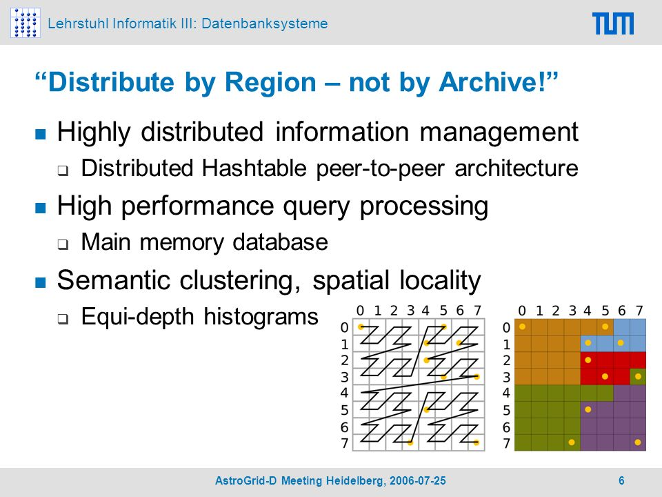 Lehrstuhl Informatik III: Datenbanksysteme AstroGrid-D Meeting Heidelberg, Distribute by Region – not by Archive.
