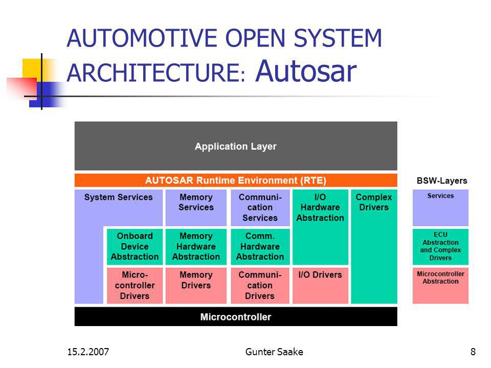 Gunter Saake8 AUTOMOTIVE OPEN SYSTEM ARCHITECTURE : Autosar