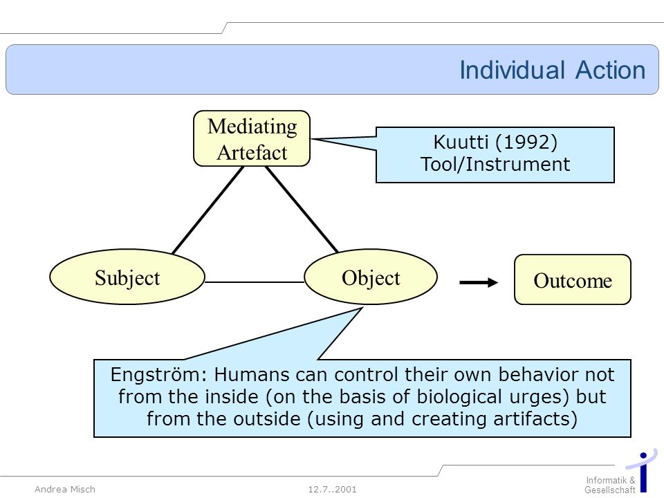 Informatik & Gesellschaft Andrea Misch Individual Action Outcome Mediating Artefact SubjectObject Engström: Humans can control their own behavior not from the inside (on the basis of biological urges) but from the outside (using and creating artifacts) Kuutti (1992) Tool/Instrument