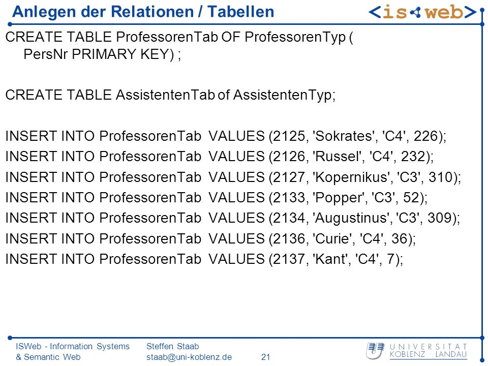 ISWeb - Information Systems & Semantic Web Steffen Staab Anlegen der Relationen / Tabellen CREATE TABLE ProfessorenTab OF ProfessorenTyp ( PersNr PRIMARY KEY) ; CREATE TABLE AssistentenTab of AssistentenTyp; INSERT INTO ProfessorenTab VALUES (2125, Sokrates , C4 , 226); INSERT INTO ProfessorenTab VALUES (2126, Russel , C4 , 232); INSERT INTO ProfessorenTab VALUES (2127, Kopernikus , C3 , 310); INSERT INTO ProfessorenTab VALUES (2133, Popper , C3 , 52); INSERT INTO ProfessorenTab VALUES (2134, Augustinus , C3 , 309); INSERT INTO ProfessorenTab VALUES (2136, Curie , C4 , 36); INSERT INTO ProfessorenTab VALUES (2137, Kant , C4 , 7);