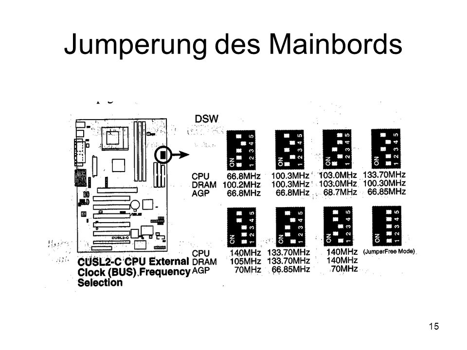 15 Jumperung des Mainbords