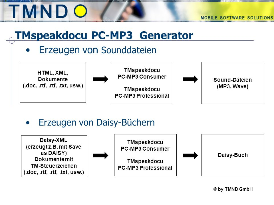 © by TMND GmbH TMspeak TMspeakdocu PC-MP3 Generator Erzeugen von Sounddateien Erzeugen von Daisy-Büchern HTML, XML, Dokumente (.doc,.rtf,.rtf,.txt, usw.) TMspeakdocu PC-MP3 Consumer TMspeakdocu PC-MP3 Professional Sound-Dateien (MP3, Wave) Daisy-XML (erzeugt z.B.