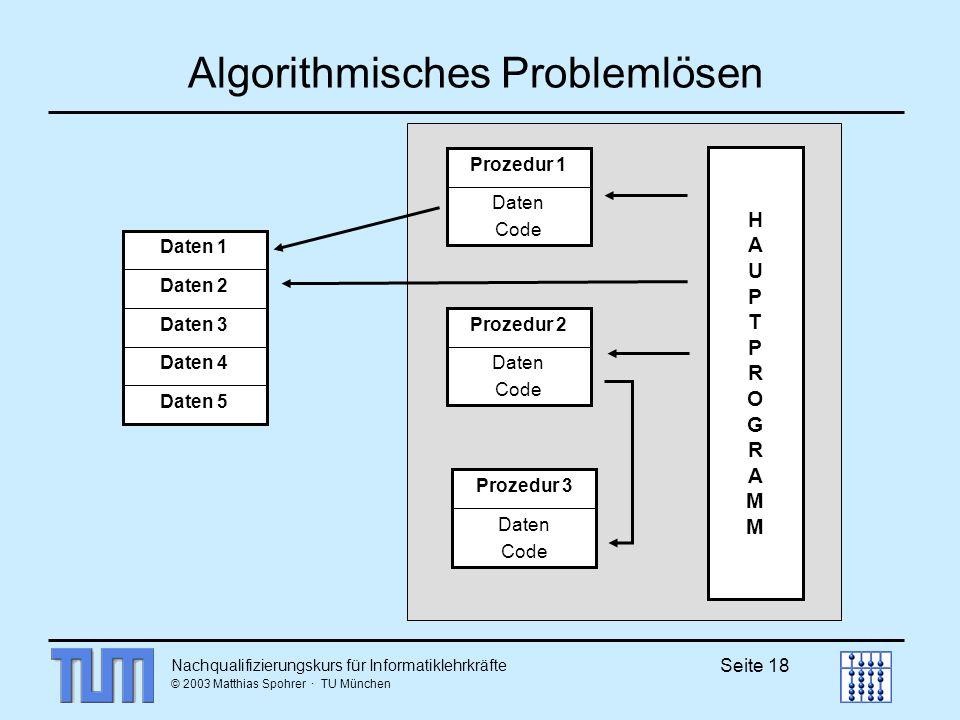 Matthias Spohrer · TU München Modul Ablaufmodellierung 2 ...