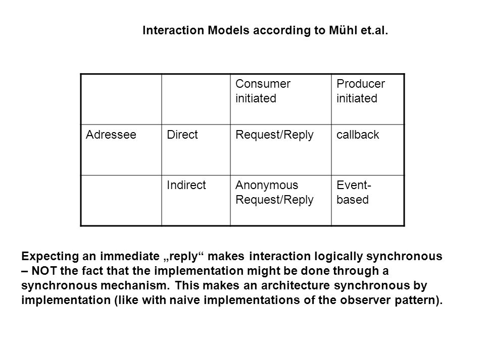 Interaction Models according to Mühl et.al.