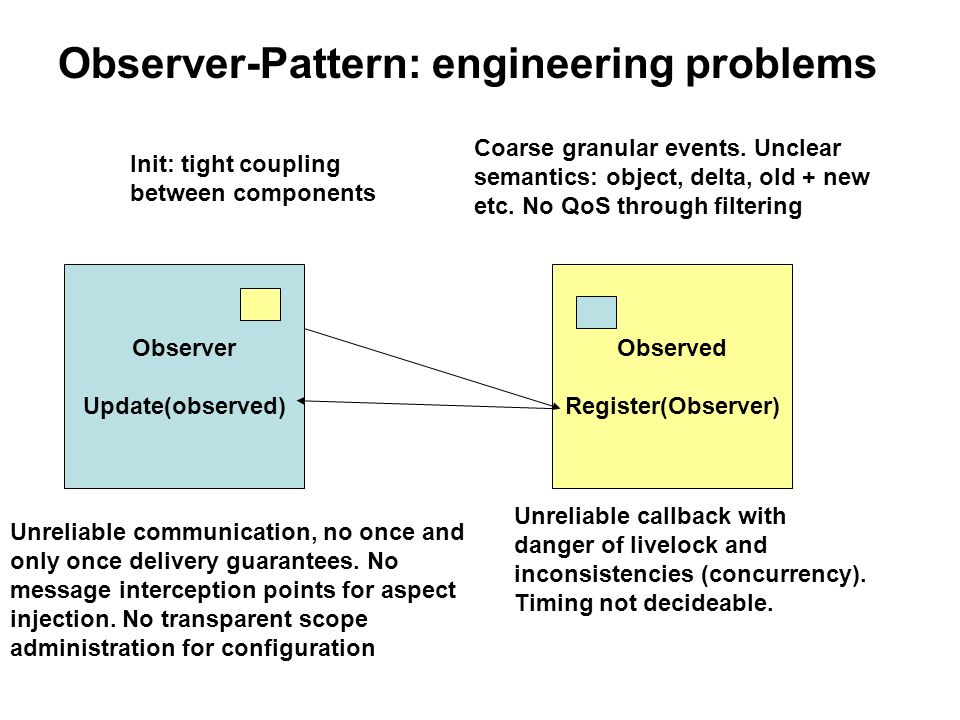 Observer-Pattern: engineering problems Observer Update(observed) Observed Register(Observer) Init: tight coupling between components Unreliable callback with danger of livelock and inconsistencies (concurrency).