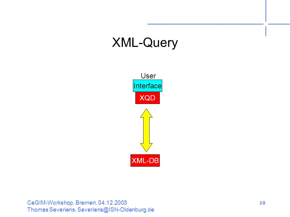 CeGIM-Workshop, Bremen, Thomas Severiens, 10 XML-Query XQD User Interface XML-DB