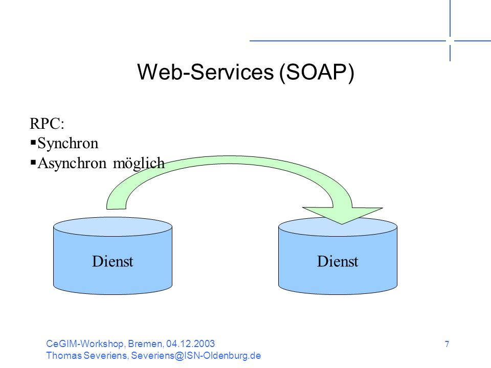 CeGIM-Workshop, Bremen, Thomas Severiens, 7 Web-Services (SOAP) Dienst RPC: Synchron Asynchron möglich