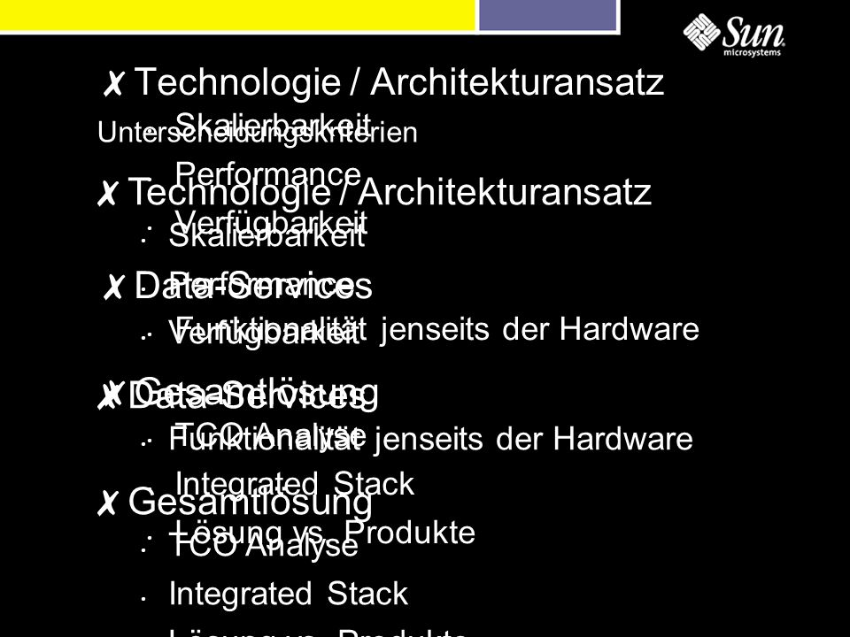 Technologie / Architekturansatz Skalierbarkeit Performance Verfügbarkeit Data-Services Funktionalität jenseits der Hardware Gesamtlösung TCO Analyse Integrated Stack Lösung vs.