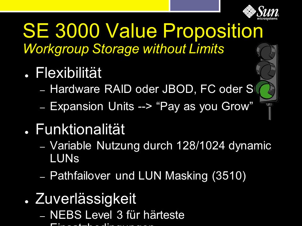 SE 3000 Value Proposition Workgroup Storage without Limits Flexibilität – Hardware RAID oder JBOD, FC oder SCSI – Expansion Units --> Pay as you Grow Funktionalität – Variable Nutzung durch 128/1024 dynamic LUNs – Pathfailover und LUN Masking (3510) Zuverlässigkeit – NEBS Level 3 für härteste Einsatzbedingungen – Hot Swap Everything, alles redundant