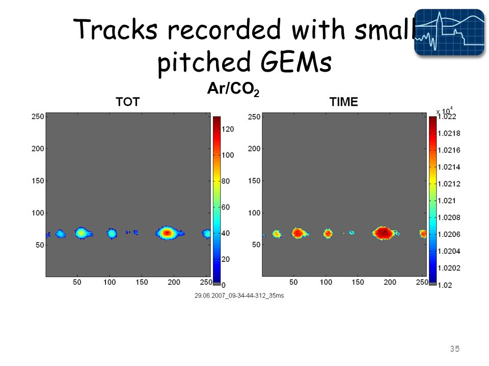 Tracks recorded with small pitched GEMs 35 Ar/CO 2