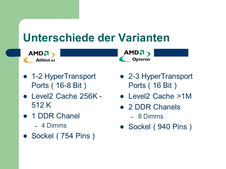 Unterschiede der Varianten 1-2 HyperTransport Ports ( 16-8 Bit ) Level2 Cache 256K K 1 DDR Chanel – 4 Dimms Sockel ( 754 Pins ) 2-3 HyperTransport Ports ( 16 Bit ) Level2 Cache >1M 2 DDR Chanels – 8 Dimms Sockel ( 940 Pins )