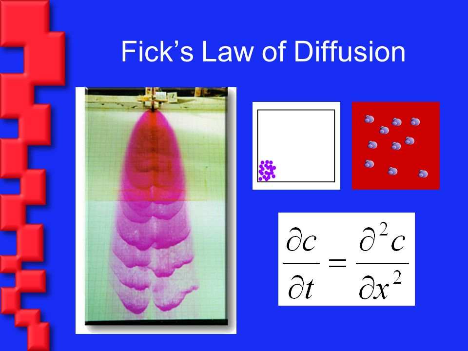 Ficks Law of Diffusion