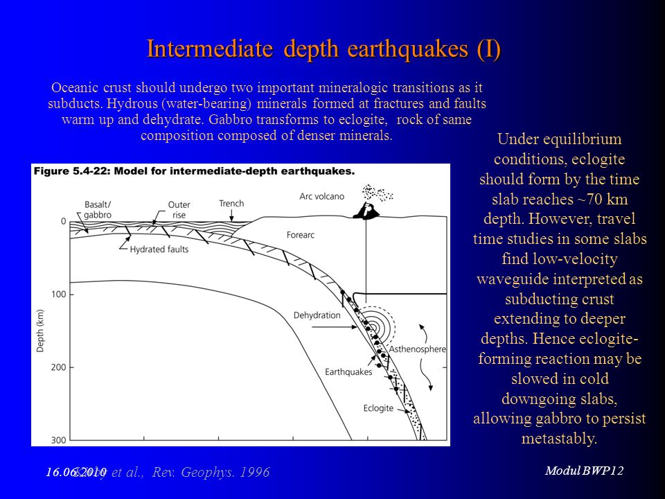 Modul BWP Intermediate depth earthquakes (I) Under equilibrium conditions, eclogite should form by the time slab reaches ~70 km depth.