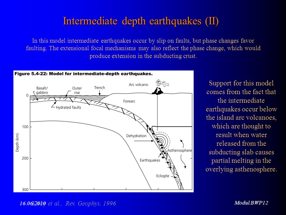 Modul BWP Intermediate depth earthquakes (II) Support for this model comes from the fact that the intermediate earthquakes occur below the island arc volcanoes, which are thought to result when water released from the subducting slab causes partial melting in the overlying asthenosphere.