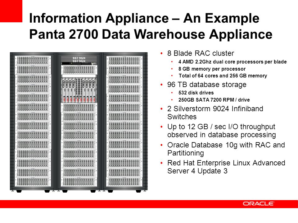 Information Appliance – An Example Panta 2700 Data Warehouse Appliance 8 Blade RAC cluster 4 AMD 2.2Ghz dual core processors per blade 8 GB memory per processor Total of 64 cores and 256 GB memory 96 TB database storage 532 disk drives 250GB SATA 7200 RPM / drive 2 Silverstorm 9024 Infiniband Switches Up to 12 GB / sec I/O throughput observed in database processing Oracle Database 10g with RAC and Partitioning Red Hat Enterprise Linux Advanced Server 4 Update 3
