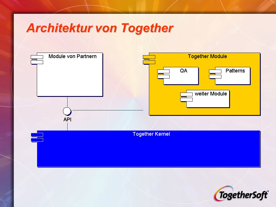 Architektur von Together