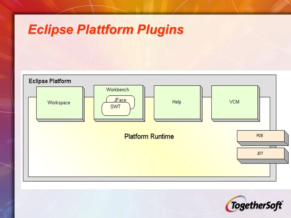 Eclipse Plattform Plugins