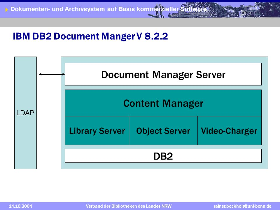 Dokumenten- und Archivsystem auf Basis kommerzieller Software Verband der Bibliotheken des Landes IBM DB2 Document Manger V Content Manager Video-ChargerObject ServerLibrary Server DB2 Document Manager Server LDAP