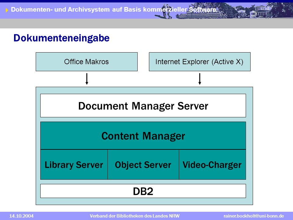 Dokumenten- und Archivsystem auf Basis kommerzieller Software Verband der Bibliotheken des Landes Dokumenteneingabe Content Manager Video-ChargerObject ServerLibrary Server DB2 Document Manager Server Internet Explorer (Active X)Office Makros