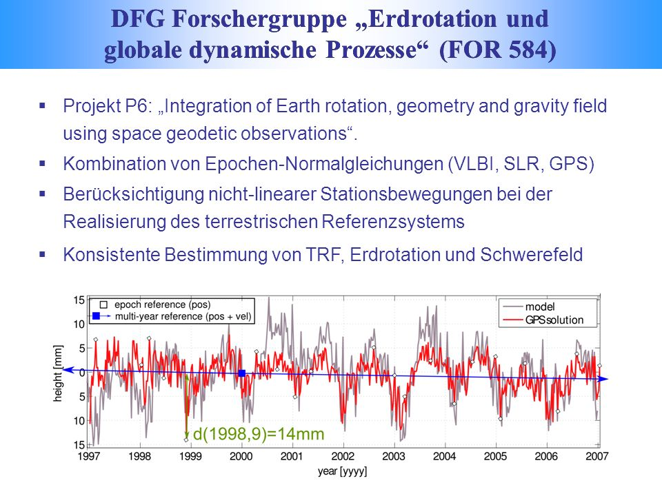 DFG Forschergruppe Erdrotation und globale dynamische Prozesse (FOR 584) Projekt P6: Integration of Earth rotation, geometry and gravity field using space geodetic observations.