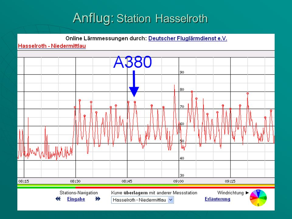 Anflug: Station Hasselroth