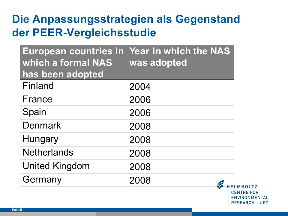 Die Anpassungsstrategien als Gegenstand der PEER-Vergleichsstudie Seite 5 European countries in which a formal NAS has been adopted Year in which the NAS was adopted Finland 2004 France 2006 Spain 2006 Denmark 2008 Hungary 2008 Netherlands 2008 United Kingdom 2008 Germany 2008
