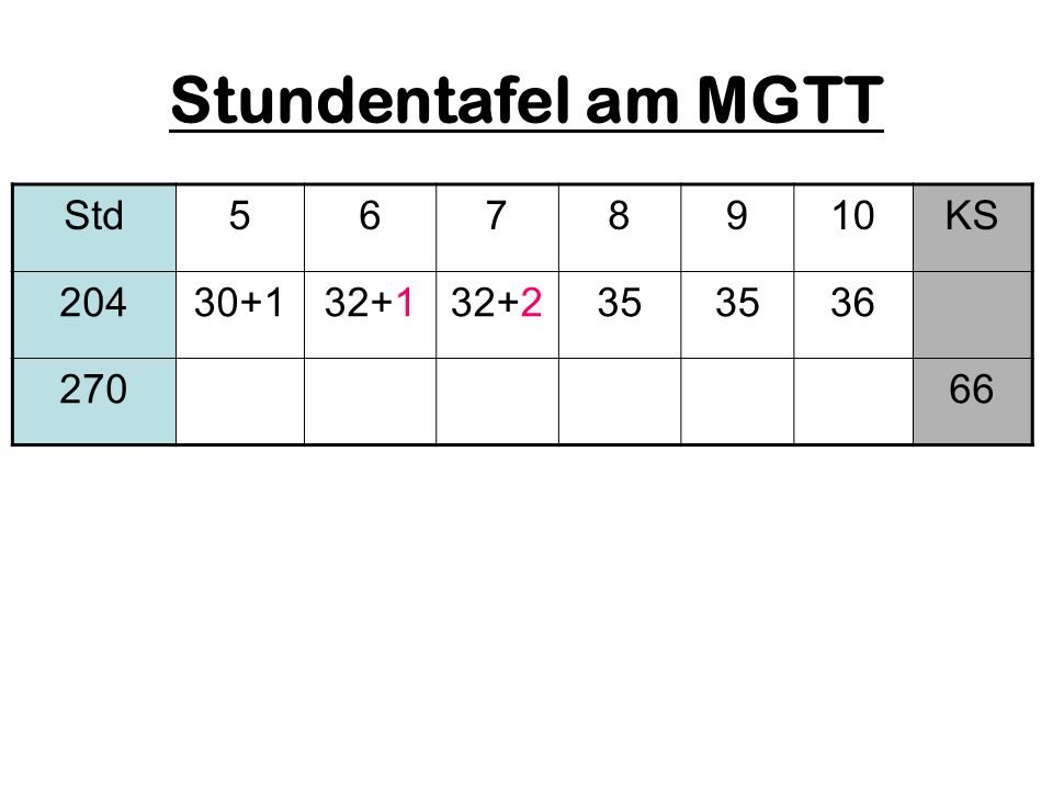 Stundentafel am MGTT Std KS