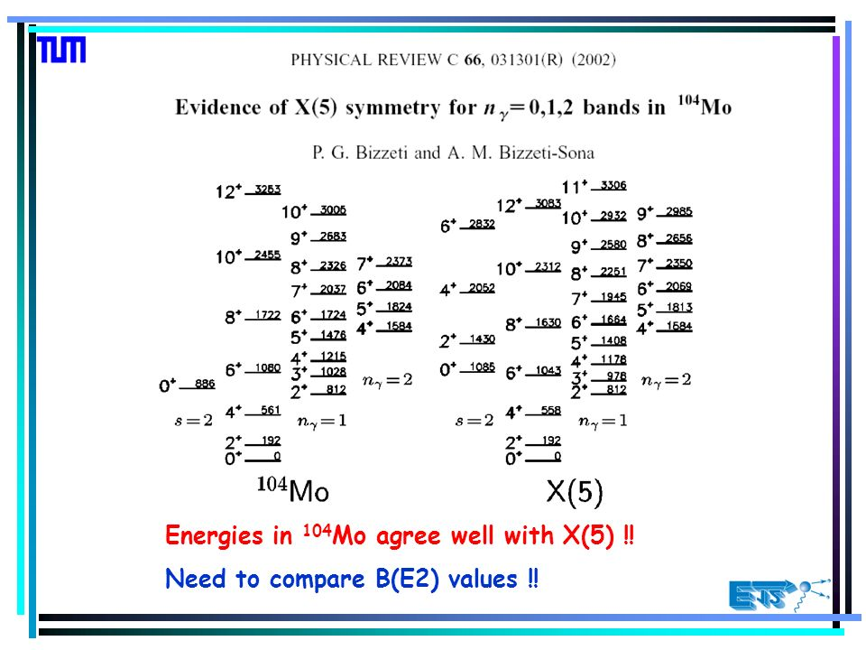Energies in 104 Mo agree well with X(5) !! Need to compare B(E2) values !!