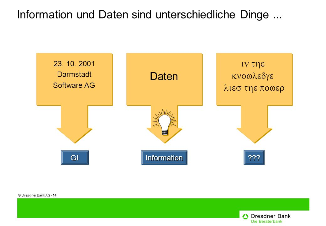 © Dresdner Bank AG · Darmstadt Software AG 23.