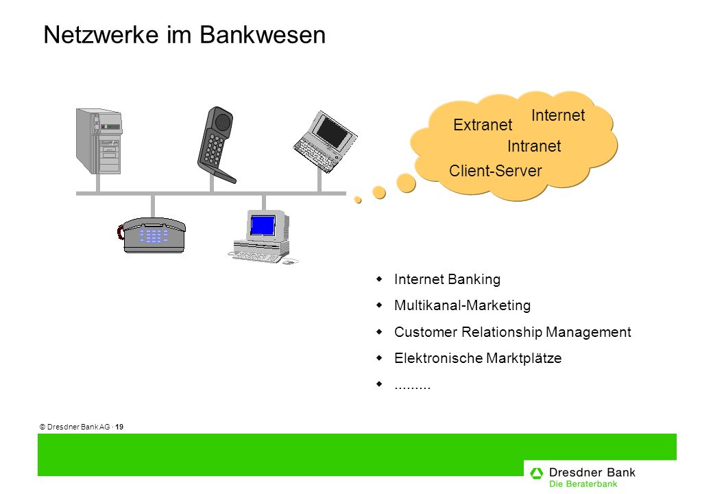 © Dresdner Bank AG · 19 Netzwerke im Bankwesen Internet Client-Server Extranet Intranet Internet Banking Multikanal-Marketing Customer Relationship Management Elektronische Marktplätze
