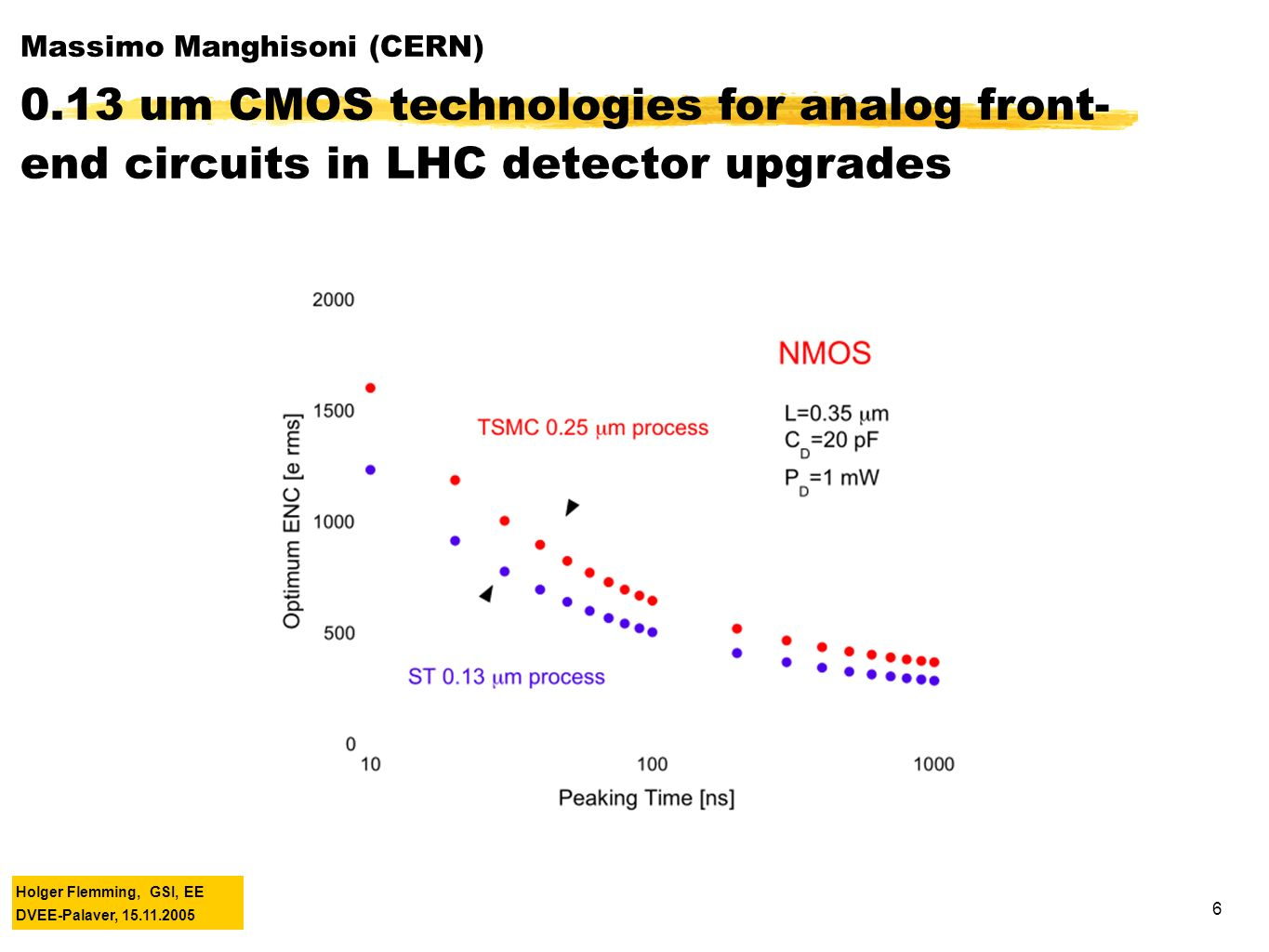 Holger Flemming, GSI, EE DVEE-Palaver, Massimo Manghisoni (CERN) 0.13 um CMOS technologies for analog front- end circuits in LHC detector upgrades