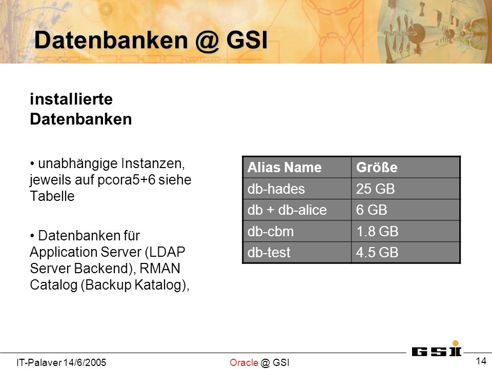 IT-Palaver GSI 14 GSI installierte Datenbanken unabhängige Instanzen, jeweils auf pcora5+6 siehe Tabelle Datenbanken für Application Server (LDAP Server Backend), RMAN Catalog (Backup Katalog), Alias Name Größe db-hades 25 GB db + db-alice6 GB db-cbm1.8 GB db-test4.5 GB