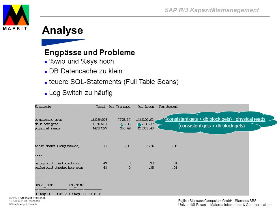 Fujitsu Siemens Computers GmbH - Siemens SBS - Universität-Essen - Materna Information & Communications SAP R/3 Kapazitätsmanagement MAPKIT-Abschluss-Workshop, 19./ , München R3KapMan.ppt, Folie 6 M A P K I T Analyse Engpässe und Probleme %wio und %sys hoch DB Datencache zu klein teuere SQL-Statements (Full Table Scans) Log Switch zu häufig ( consistent gets + db block gets) - physical reads ( consistent gets + db block gets)