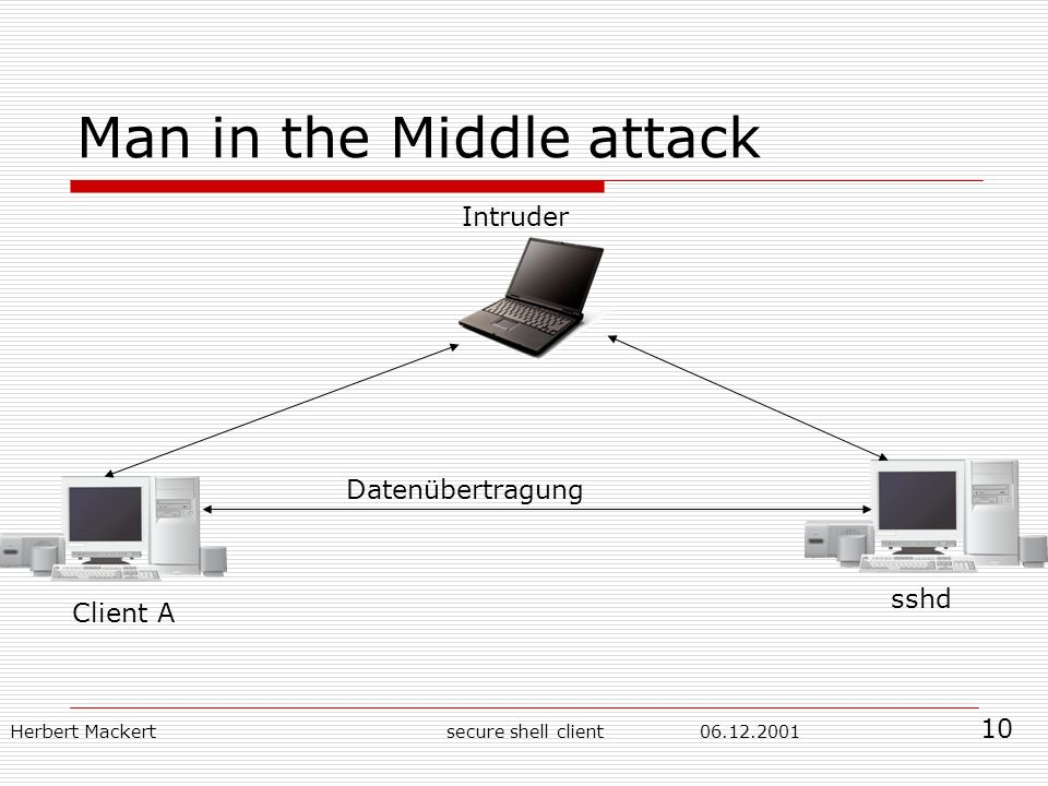 Herbert Mackert secure shell client Man in the Middle attack 10 Datenübertragung Client A sshd Intruder
