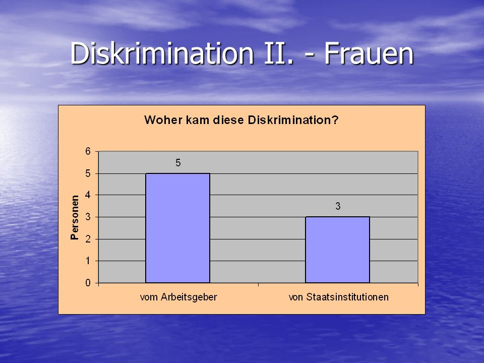 Diskrimination II. - Frauen