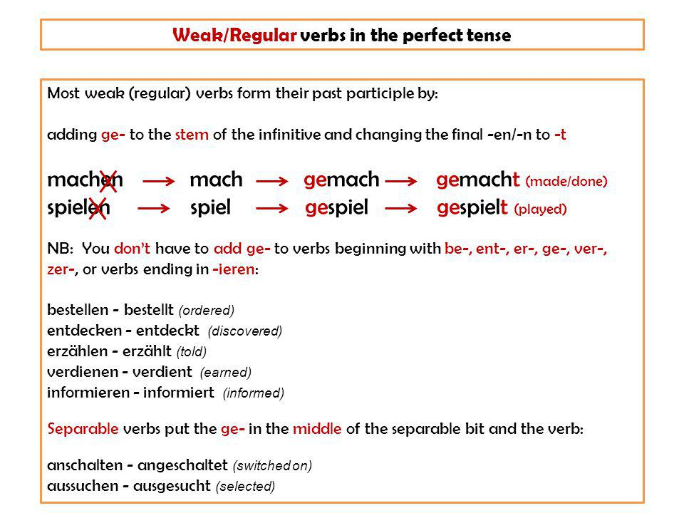Weak/Regular verbs in the perfect tense Most weak (regular) verbs form their past participle by: adding ge- to the stem of the infinitive and changing the final -en/-n to -t machen mach gemach gemacht (made/done) spielen spiel gespiel gespielt (played) NB: You don't have to add ge- to verbs beginning with be-, ent-, er-, ge-, ver-, zer-, or verbs ending in -ieren: bestellen - bestellt (ordered) entdecken - entdeckt (discovered) erzählen - erzählt (told) verdienen - verdient (earned) informieren - informiert (informed) Separable verbs put the ge- in the middle of the separable bit and the verb: anschalten - angeschaltet (switched on) aussuchen - ausgesucht (selected)