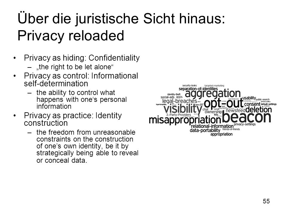 "55 Über die juristische Sicht hinaus: Privacy reloaded Privacy as hiding: Confidentiality –""the right to be let alone Privacy as control: Informational self-determination –the ability to control what happens with one's personal information Privacy as practice: Identity construction –the freedom from unreasonable constraints on the construction of one's own identity, be it by strategically being able to reveal or conceal data."