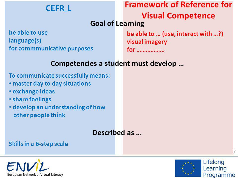 7 CEFR _ L be able to use language(s) for commmunicative purposes Goal of Learning Competencies a student must develop … To communicate successfully means: master day to day situations exchange ideas share feelings develop an understanding of how other people think Framework of Reference for Visual Competence be able to … (use, interact with … ) visual imagery for ……………… Described as … Skills in a 6-step scale