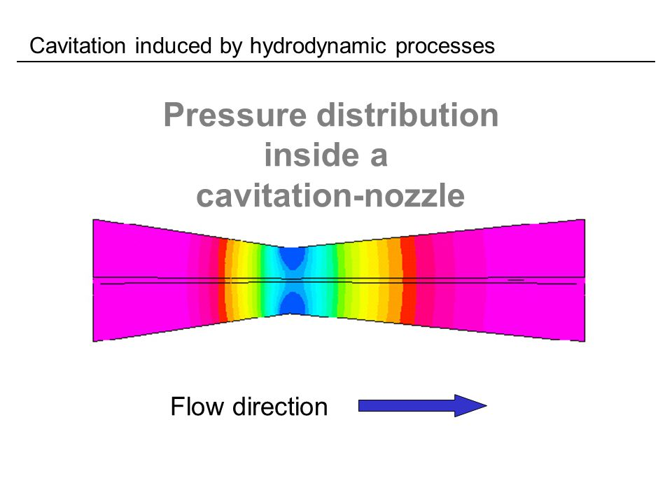 Cavitation induced by hydrodynamic processes Flow direction Pressure distribution inside a cavitation-nozzle
