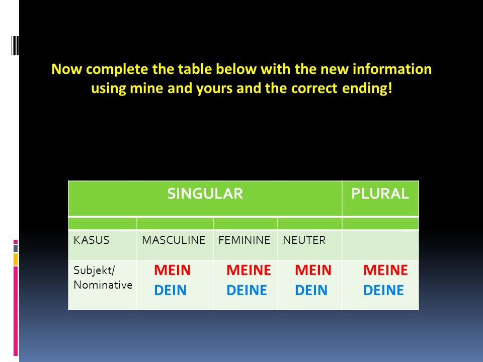 Now complete the table below with the new information using mine and yours and the correct ending.