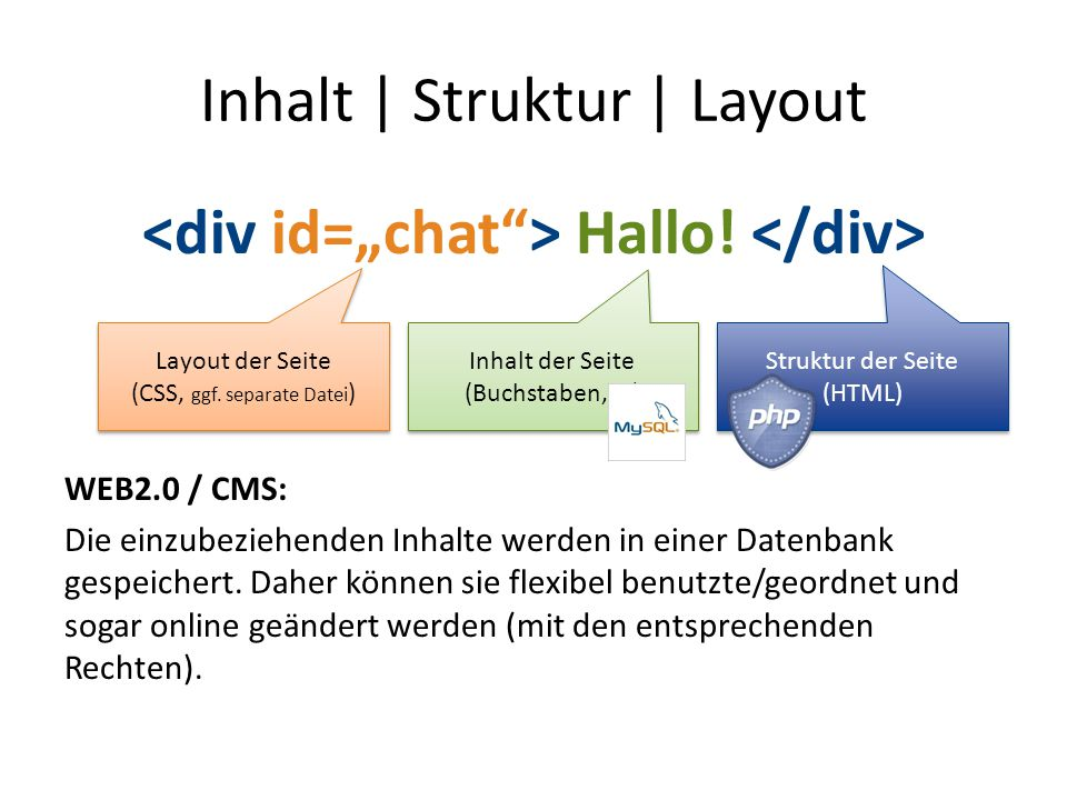 Inhalt | Struktur | Layout Hallo.