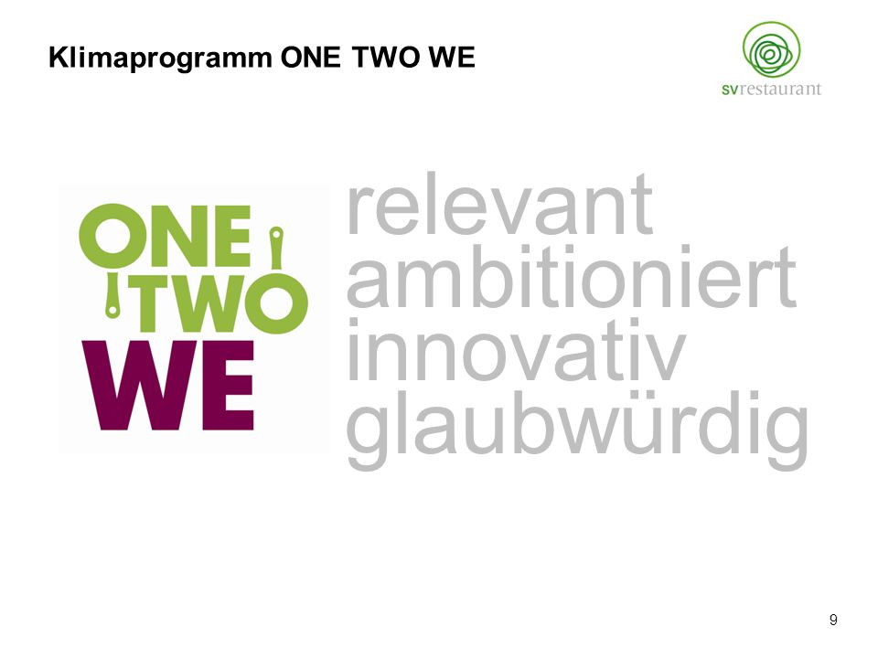 relevant ambitioniert innovativ glaubwürdig Klimaprogramm ONE TWO WE 9